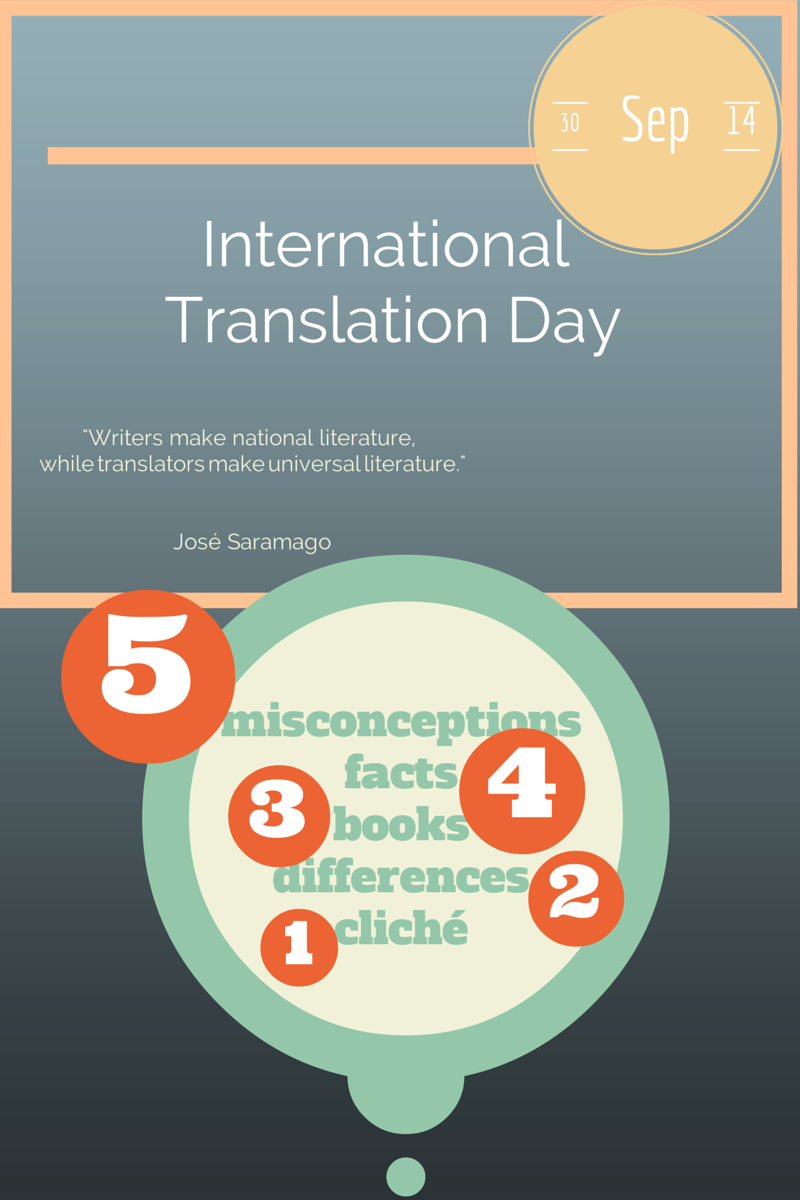 happy international translation day!